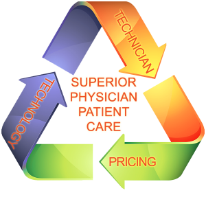 Offering superior physician patient care through mobile technologies providing superior technicians, pricing and technology.